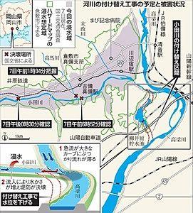 東松山市ハザードマップ